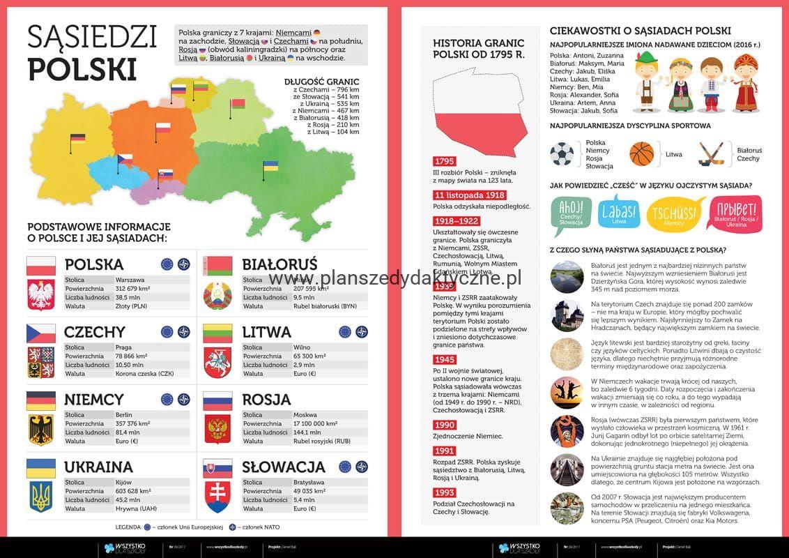 Polska Darmowe Mapy Darmowe Puste Mapy Darmowe Mapy Zarys
