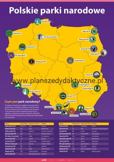 Polskie Parki Narodowe Złożony