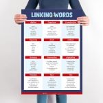 Linking words – angielski